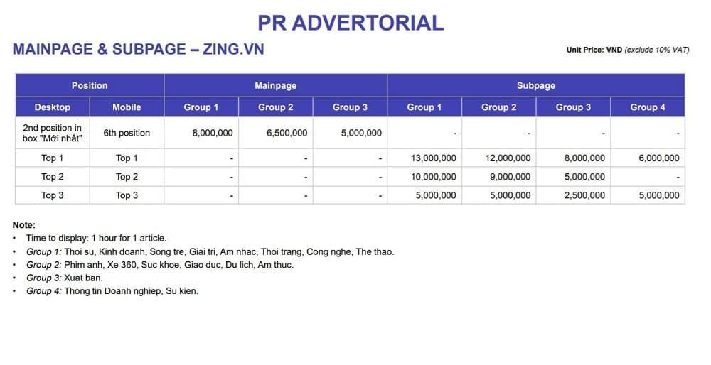 Bảng báo giá đăng bài PR trên Zingnews.vn mới nhất
